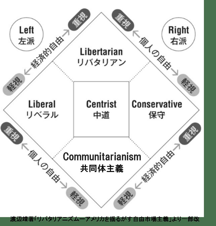 ノーランチャート改