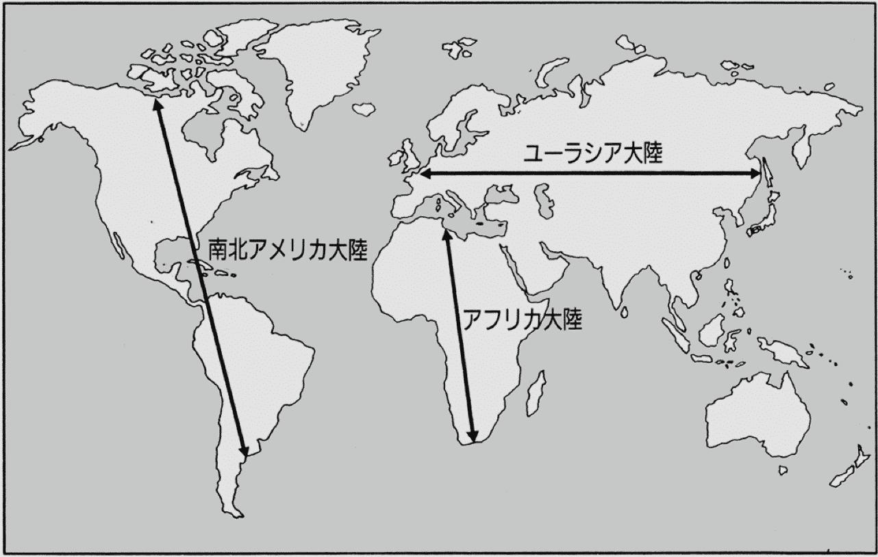 世界地図(東西南北)